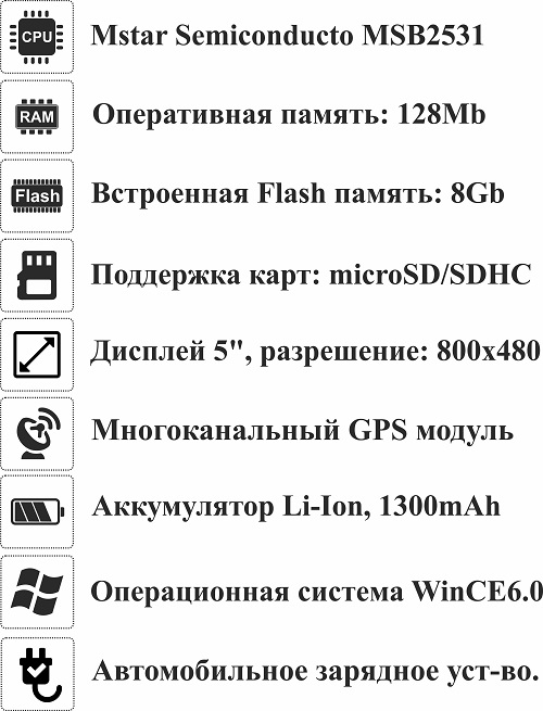 gallery/наполнение roadmax uno ms-5 info s