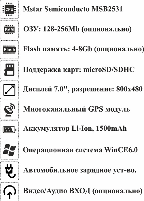 gallery/наполнение roadmax ms-7 info